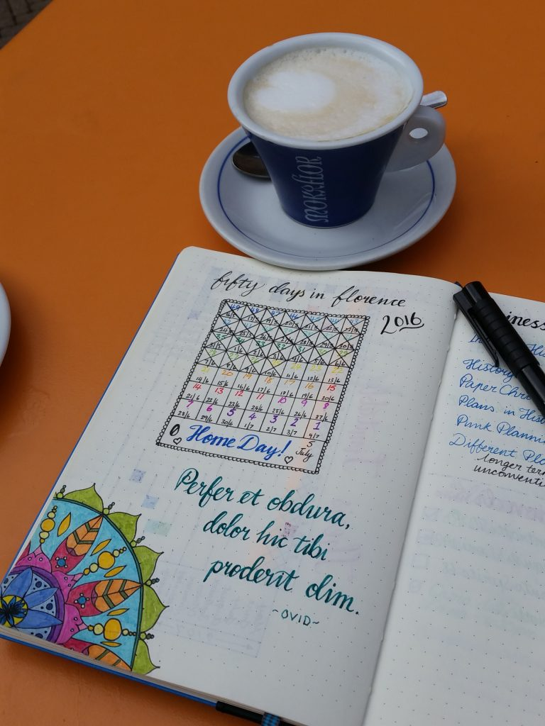 Bullet Journal Basics- How and Why